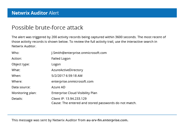 Possible Brute Force Attack Alert - Netwrix Auditor